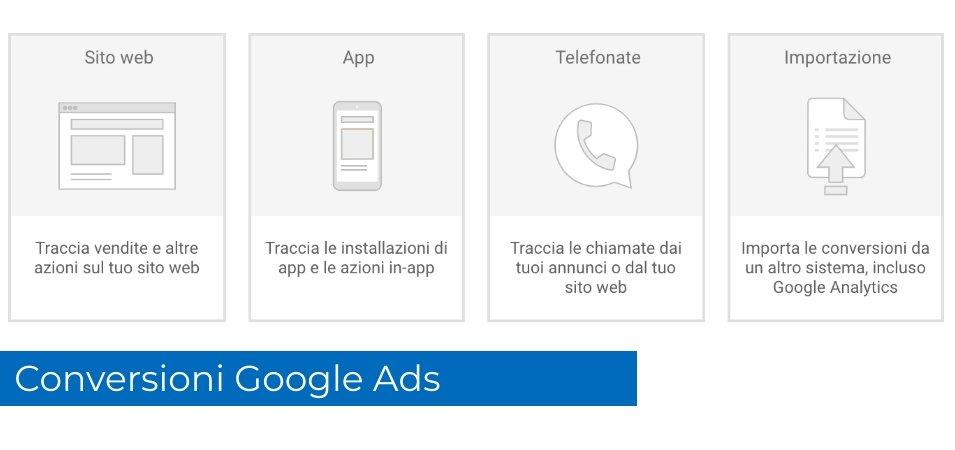 Conversioni Google Ads